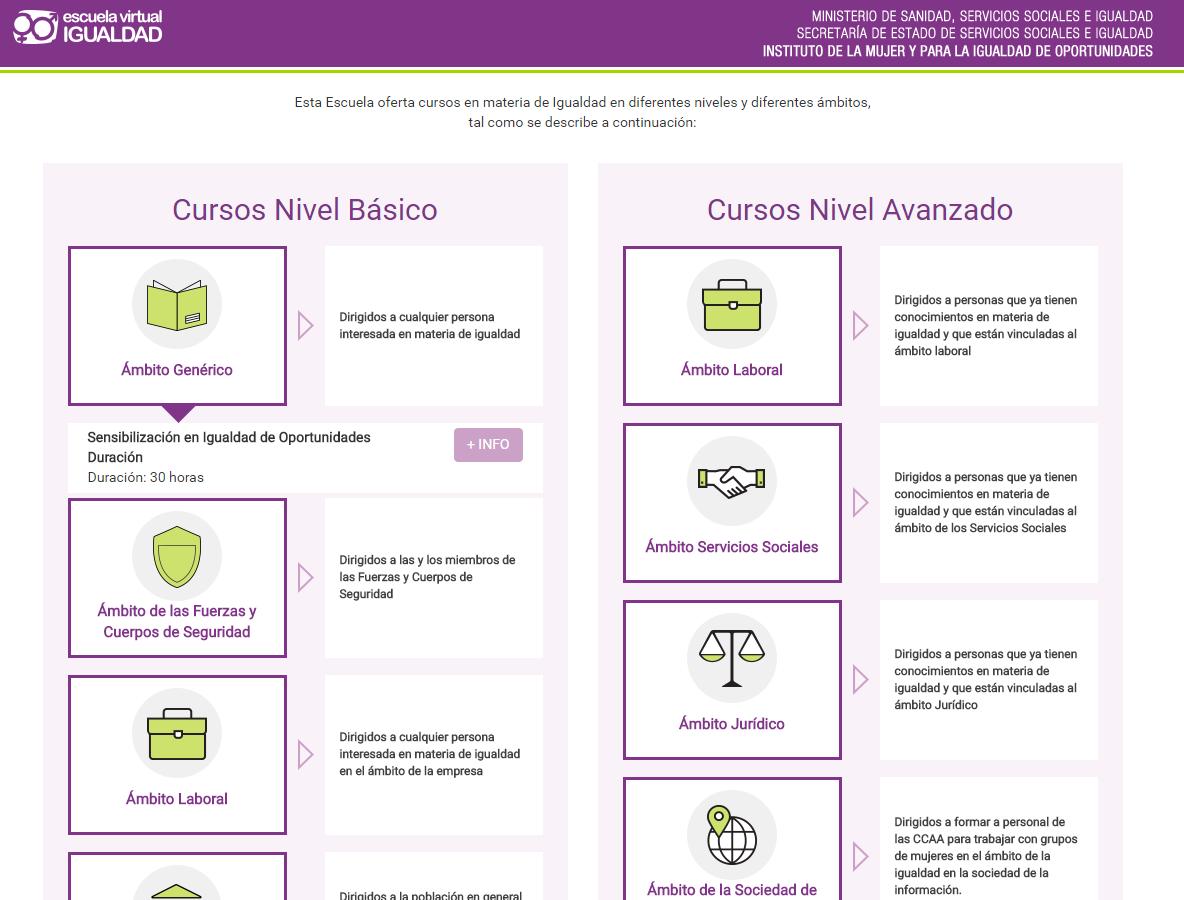 Cursos gratuitos en la Escuela Virtual de Igualdad